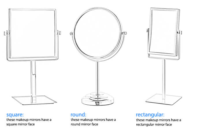 Makeup Mirror.Double Face Round Led Magnifying Mirror Hardwired