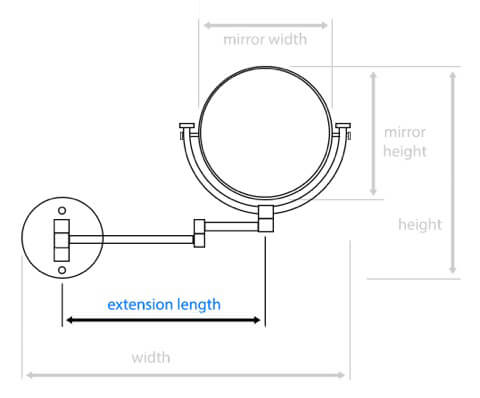 Extension Length